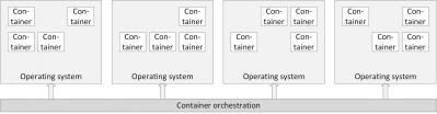 2016-06/container-orchestration.jpg
